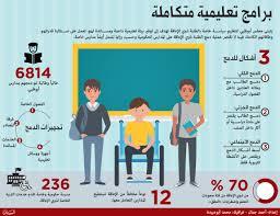 التربية بالخرطوم توزع وسائل تعليمية لمؤسسات التعليم الدامج